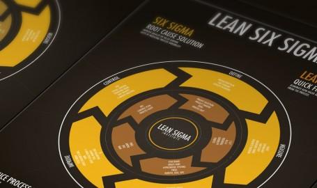 Lean six sigma - 信息图表设计