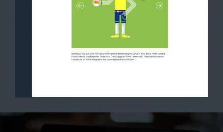 Sideblog - 前卫响应式主题模板