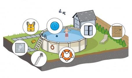 Pool Safety - 信息图表设计