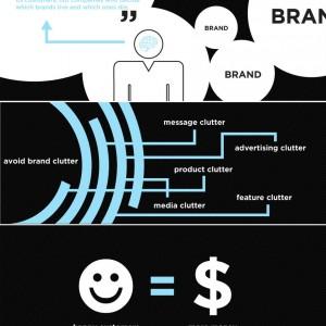 Kraupp Inc. Slider Imagery - 信息图表设计