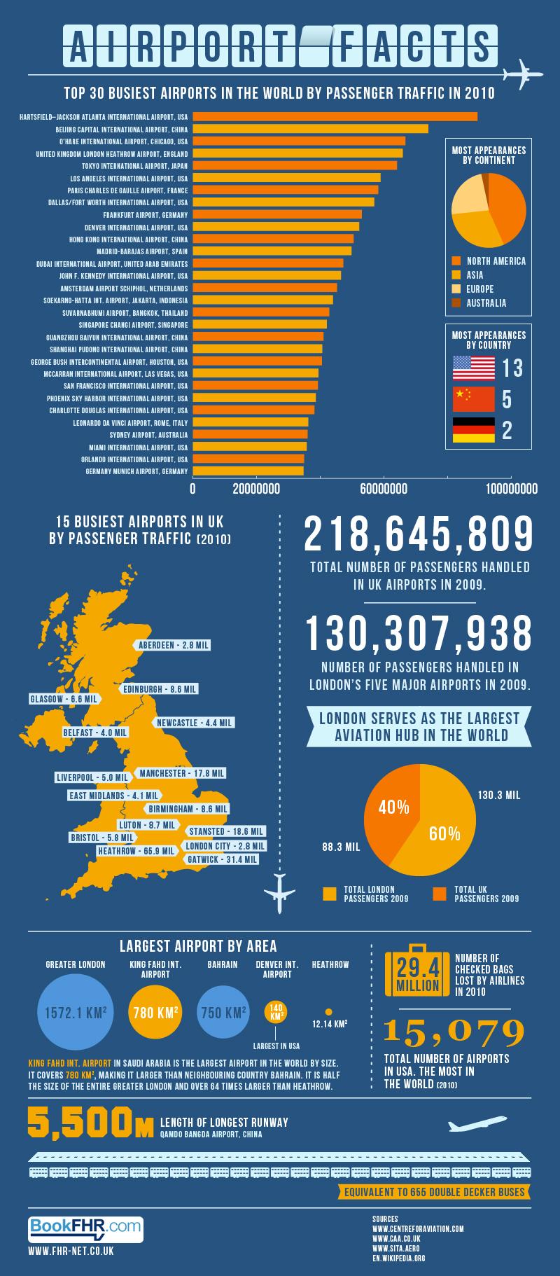 Airport Infographic – 国外信息图表设计案例精选